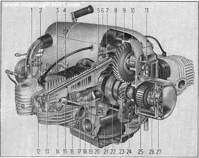 Click for a larger sectional view of the Zündapp KS601 Engine